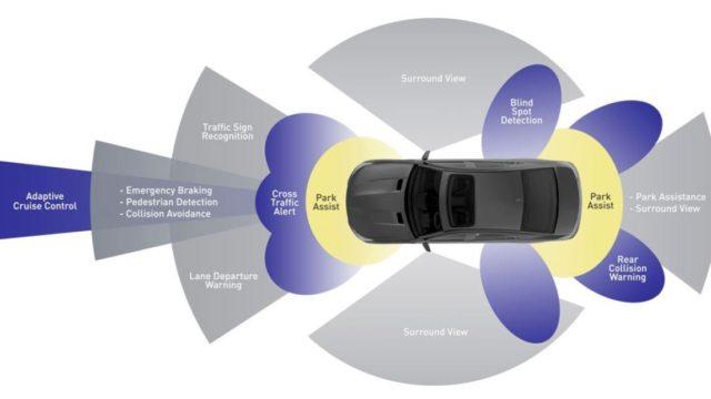 Afbeelding behorende bij Leasebranche en werkgever: investeer in rijhulpsystemen!
