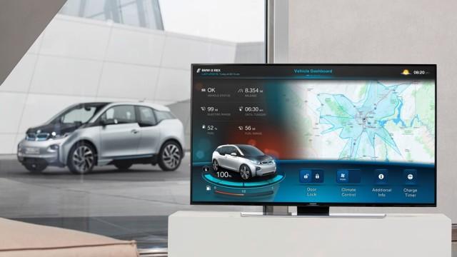 Afbeelding behorende bij Sofico: graadmeter van gebruik smart mobility